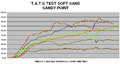 Robertsons T.A.T.S. Anchor Test Chart (PDF, 166KB)